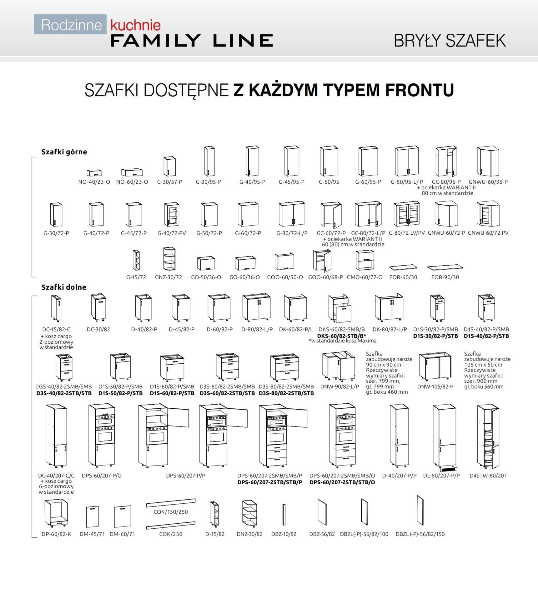 dostepne-moduly-kuchnia-family-line